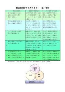クリニカルラダー統一指針